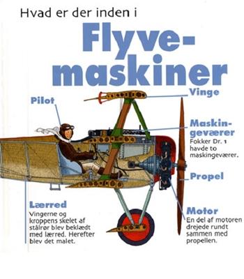 Hvad er der inden i Flyvemaskiner David West 9788762725690