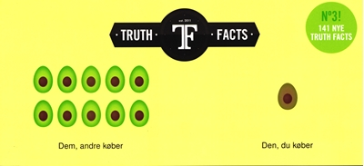 Truth Facts no 3 Mikael Wulff, Anders Morgenthaler 9788740038620