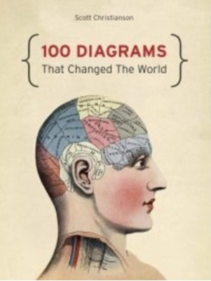 100 Diagrams That Changed The World Scott Christianson 9781849940764